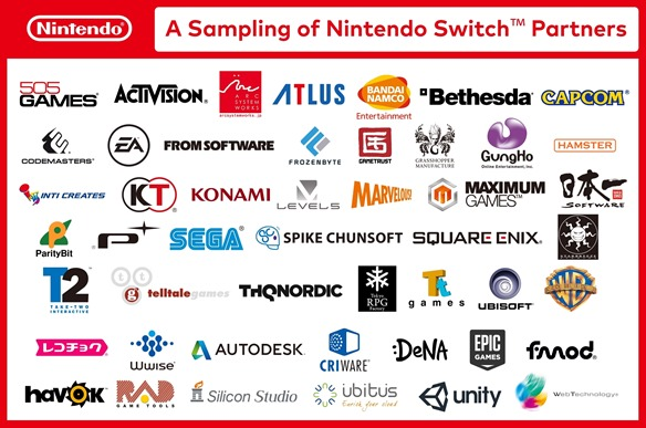 Switch_Partners